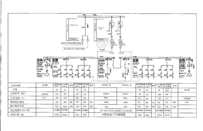 双630kva变压器箱式变电站主接线图图片