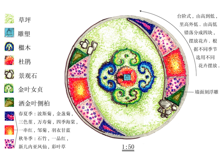 花坛设计手绘效果图 花坛手绘平面图