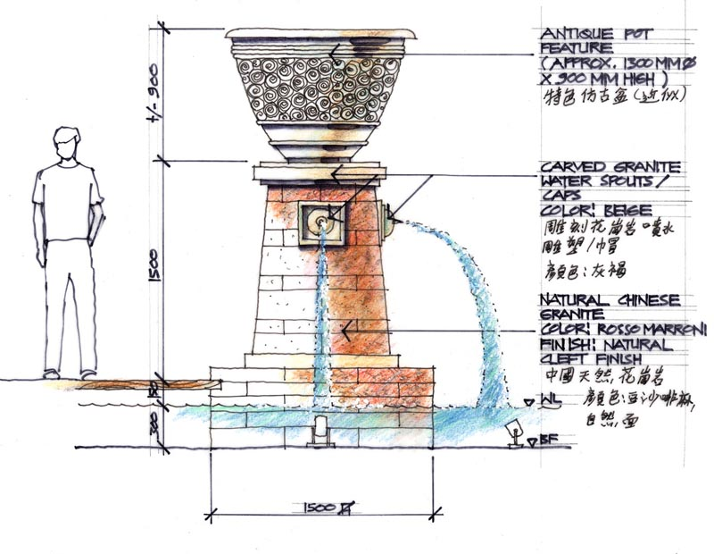 小区规划(总平面)设计,手绘两个方案,彩铅 欧式古典样板别墅施工图