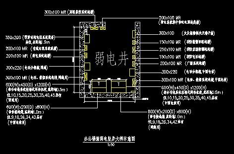 弱电井 强电井的最少尺寸是什么_弱电井尺寸_强电井和弱电井尺寸
