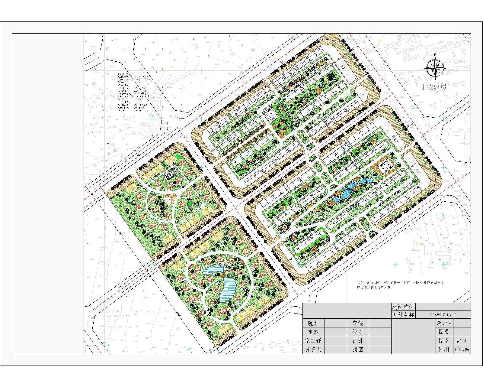 别墅与住宅小区规划