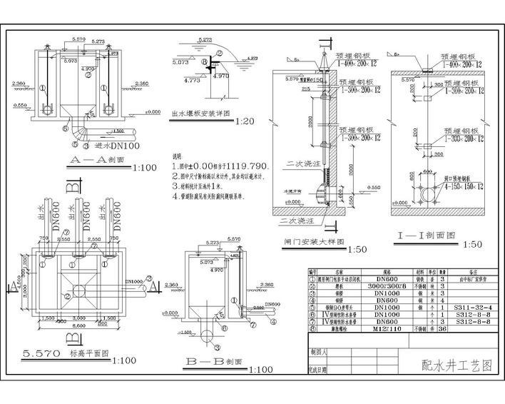 某预算学生设计作品配水井课程设计图包含时候设计费里装修工艺吗图片