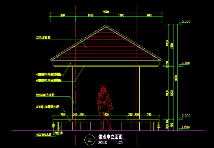 防腐木质的四角亭子常见结构.