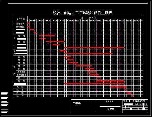 电气成套产品生产进度表图片