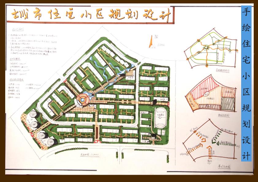 城市小区手绘设计