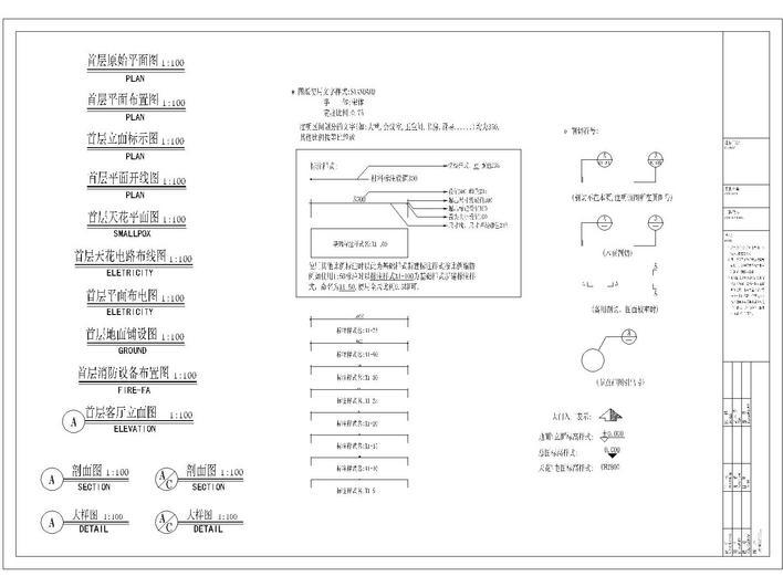 制图标准模板_cad图纸下载-土木在线
