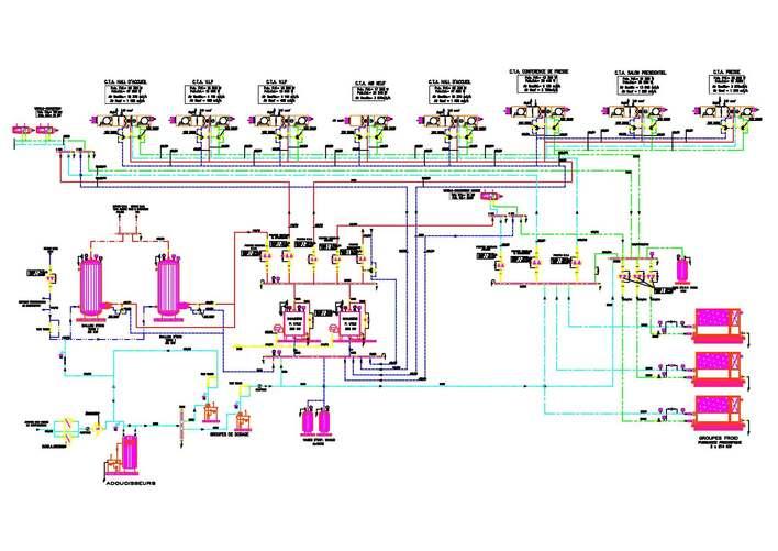 空调系统原理图简介