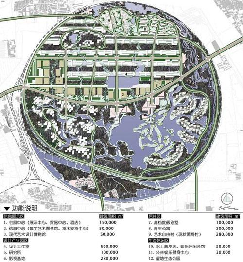 北京大环文化产业园规划设计-图1