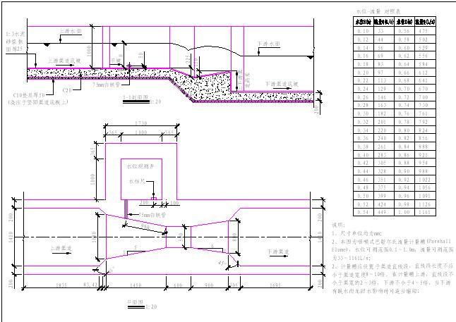 巴氏v图纸槽_cad图纸下载cad怎样改成白色图片
