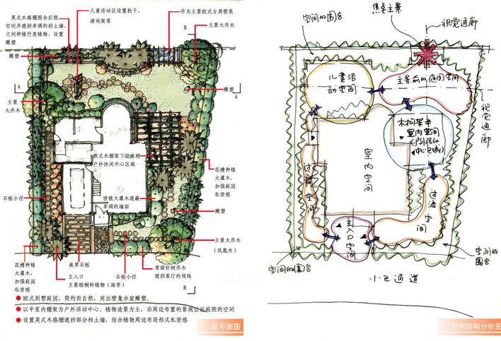 别墅园林设计手绘图