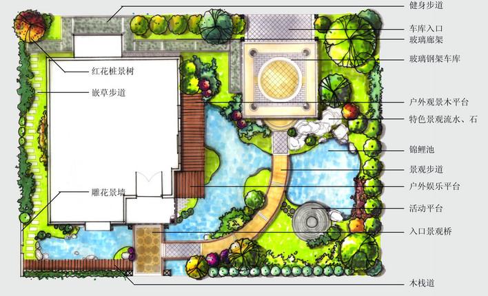 别墅景观设计_cad图纸下载-土木在线图片