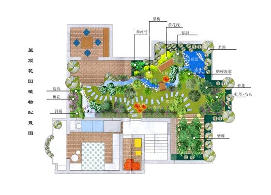 屋顶花园cad图纸屋顶花园屋顶花园设计中式屋顶花园