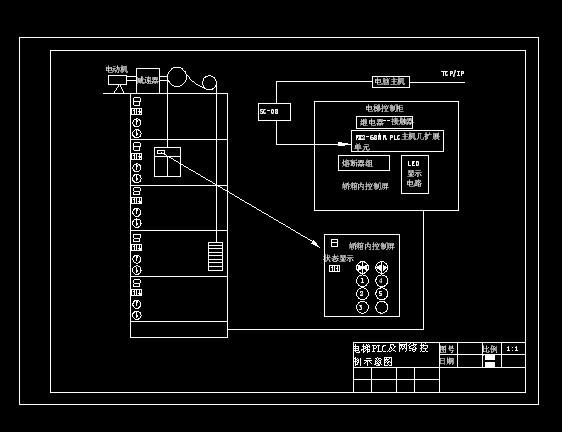 梯形plc原理图+字体图cad转化打电梯显示图纸不开图片