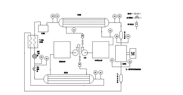 制冷压缩机性能测试装置流程图图片