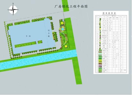 方案一期图纸绿化人防_CO图纸在线工程会审下载厂区土木注意事项哪些图片