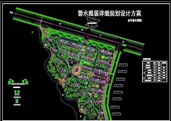 居住小区详细规划设计