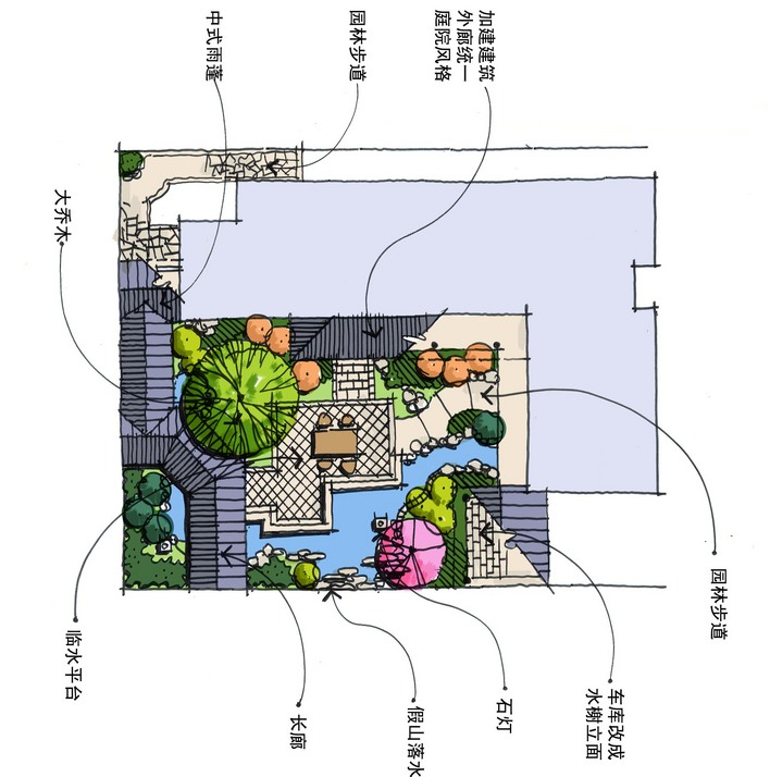 别墅植物剖面图