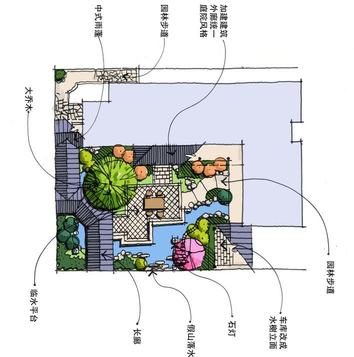 所属分类:楼梯铺装节点详图 道路cad图下载 园林设计图  楼梯立面图图片