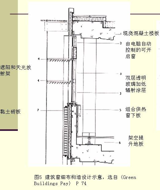 建筑识图实例建筑节点分析建筑分析图建筑分析图素材建筑景观分析图