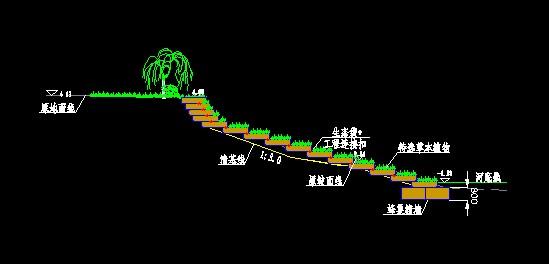 河道断面图 护坡断面图 河道断面图设计 石笼护坡断面图 河道生态护坡