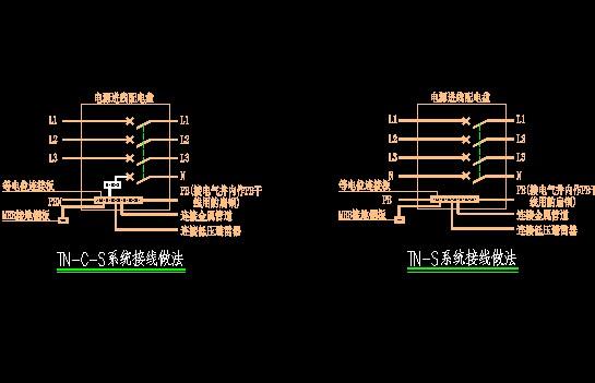 tn-c-s公众接线做法平台号模板ui设计系统图片