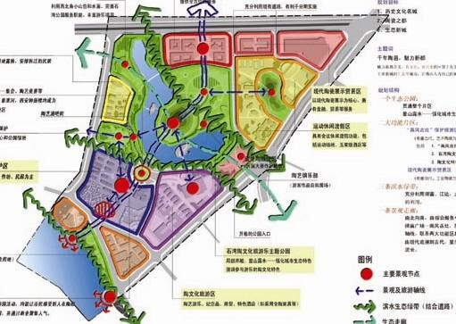 佛山南风古灶旅游区规划