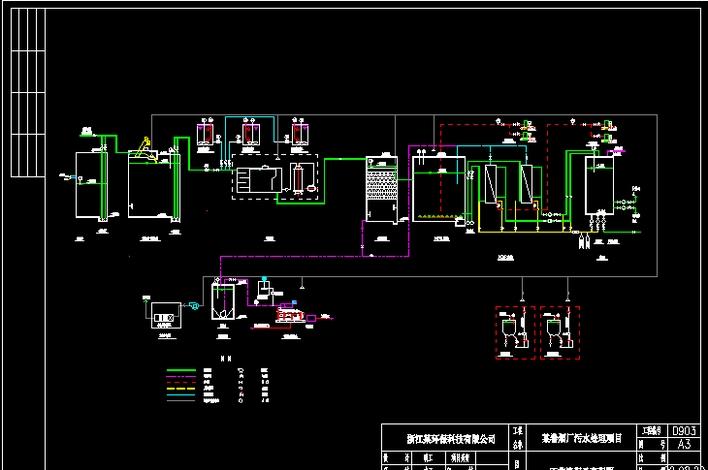 卷烟厂工艺流程及高程图