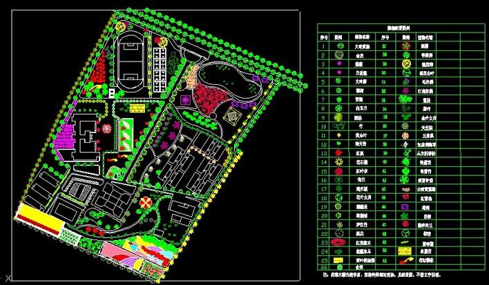 景观植物配置平面图  所属分类:建筑图纸