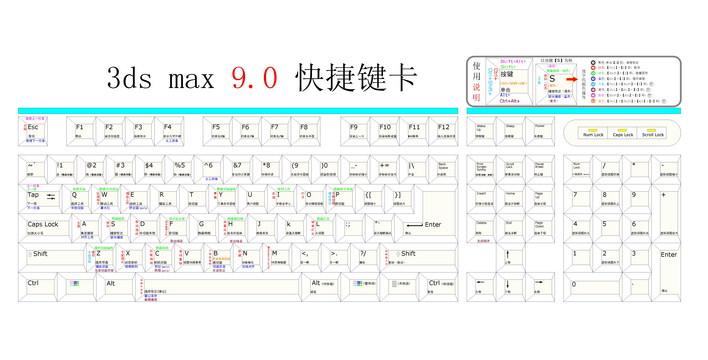 3dsmax快捷键卡