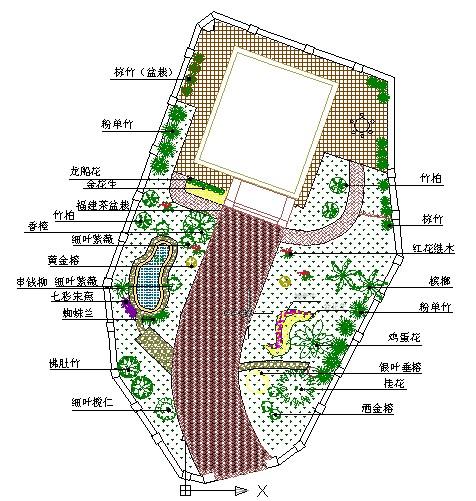 别墅庭院绿化设计cad平面图