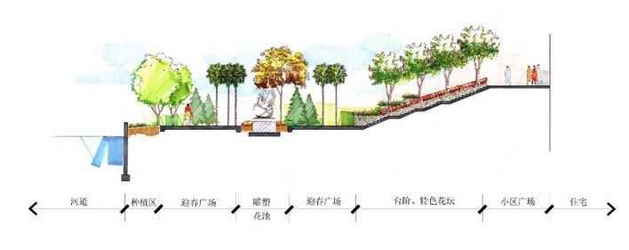 手绘广场平面图 景观广场手绘效果图