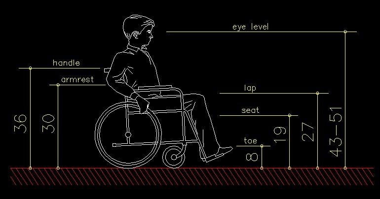 无障碍设计dwg图块图片