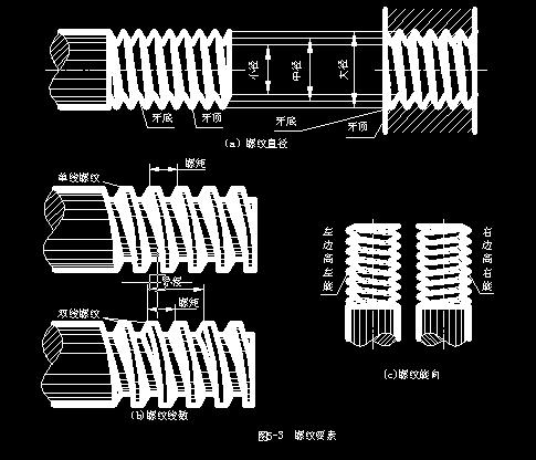 机械制图及标准图库 cad图块