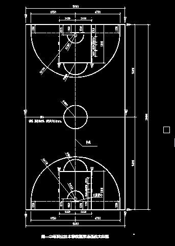 最新篮球场画线图图片