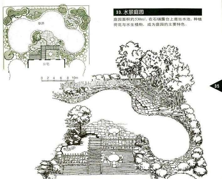 英式庭院手绘线稿