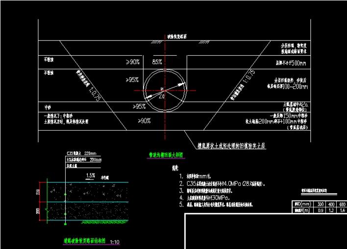 大样工厂恢复沟槽图+图纸回填破除大样图简单管道路面图片