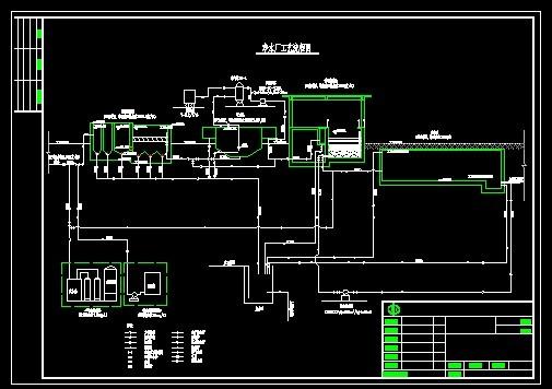 7300方水厂净水工艺图