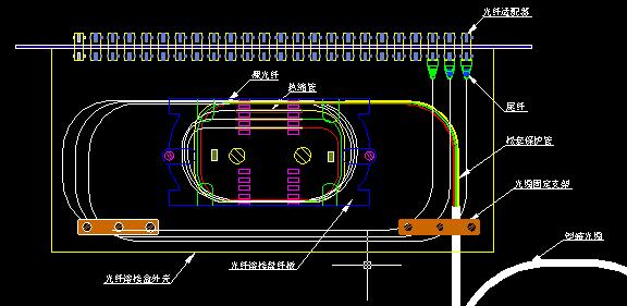 光缆熔接示意图激光熔覆原理示意图激光熔覆原理 ...