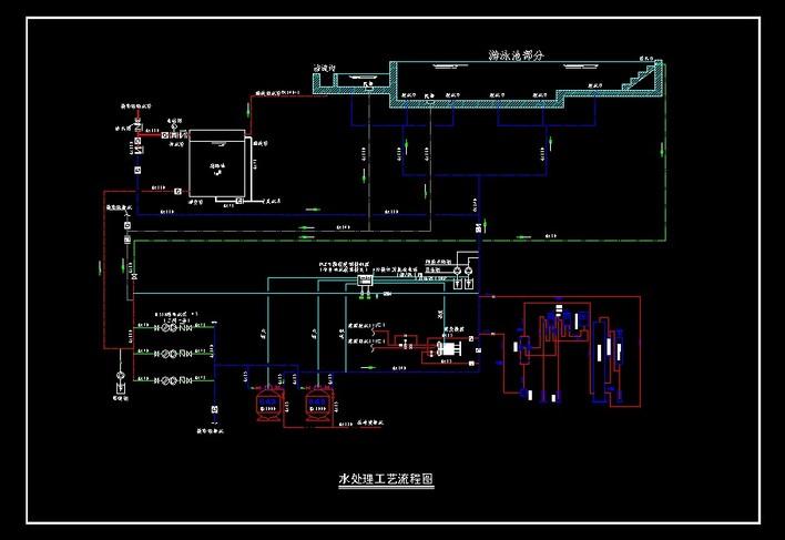 某酒店游泳池水处理工艺流程图(cad图纸下载)