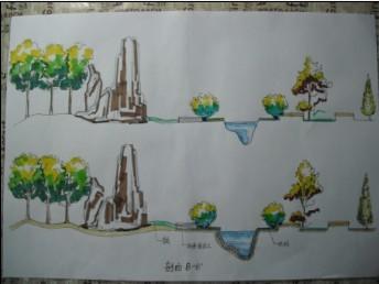 景观剖面图
