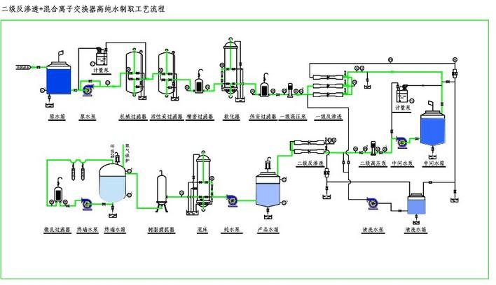 机械图纸管理系统