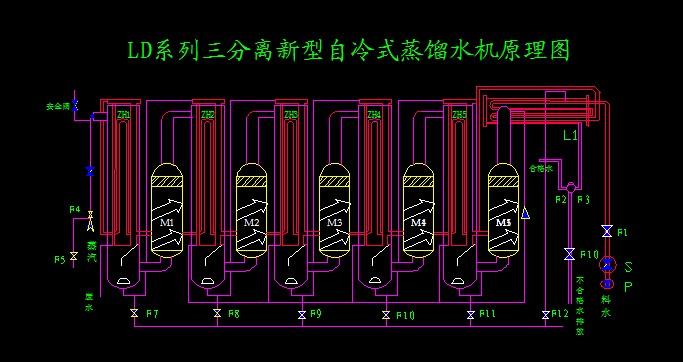 汽车发电机工作原理图 小型发电机工作原理图 制冷压缩机工作原理图