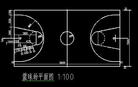篮球场平面图简介