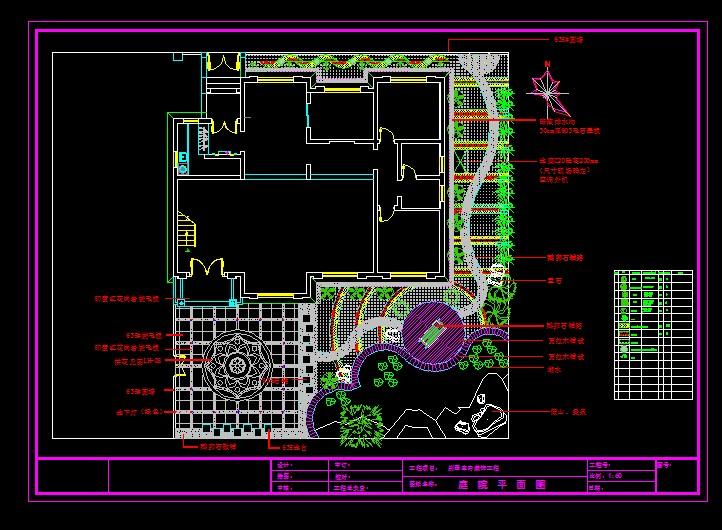 图家庭园林景观设计图庭园景观设计 别墅庭园设计热门下载发表评论 全