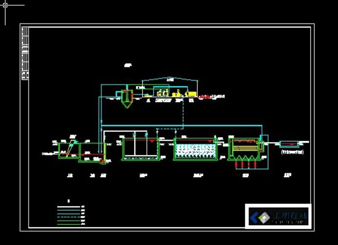 污水处理高程流程图