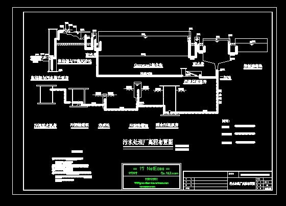 污水处理厂高程布置图