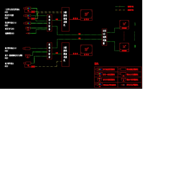 闭路监控系统图_co土木在线(原网易土木在线); 闭路电视监控原理图;