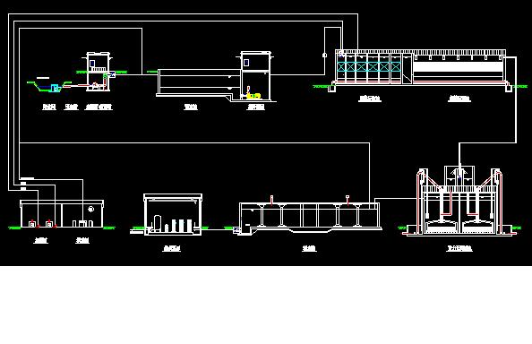 相关专题:水厂净水工艺 净水厂工程 自来水厂净水工艺 净水工程