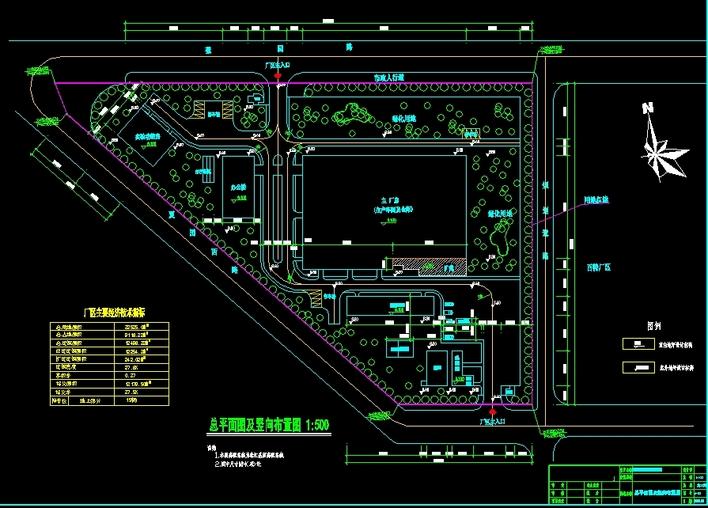 厂区平面图怎么做