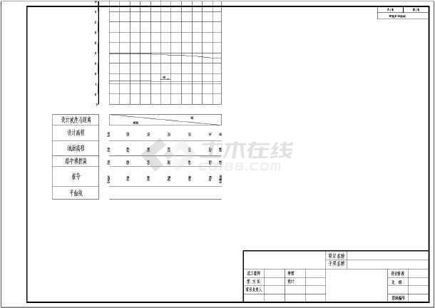 【南京】江宁开发区环形路两孔箱涵结构钢筋图-图2